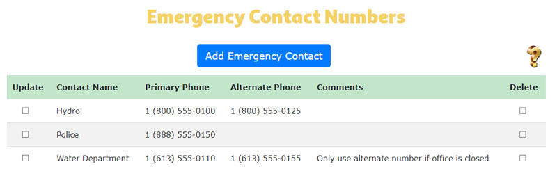 Emergency Contacts Screen